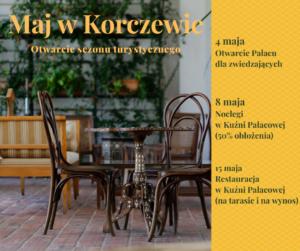 Otwarcie pałacu, restauracji i hotelu